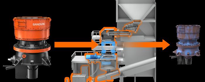 Ombyggnadslösning för konkross-installationer